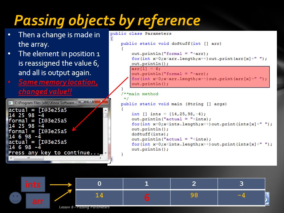 Passing objects by reference Lesson 8 – Passing Parameters 14 6 98-4 0123 ints Then a change is made in the array.