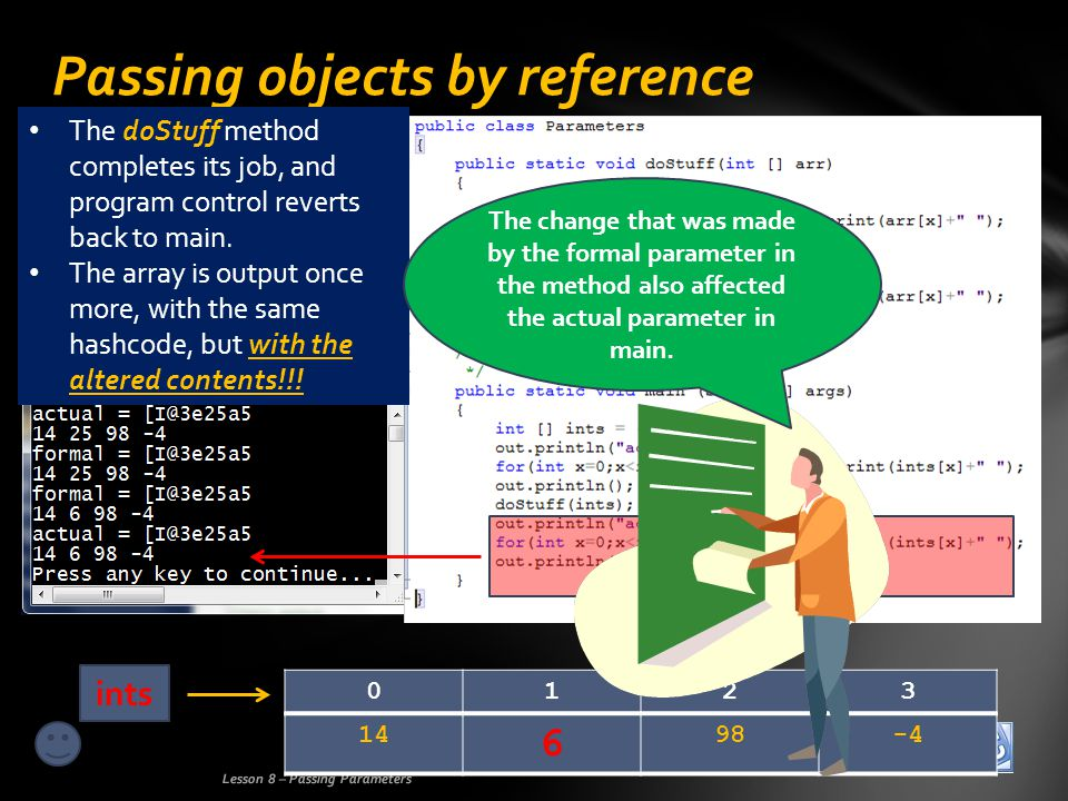 Passing objects by reference Lesson 8 – Passing Parameters 14 6 98-4 0123 ints The doStuff method completes its job, and program control reverts back to main.