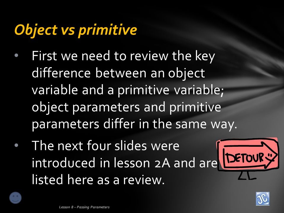 First we need to review the key difference between an object variable and a primitive variable; object parameters and primitive parameters differ in the same way.
