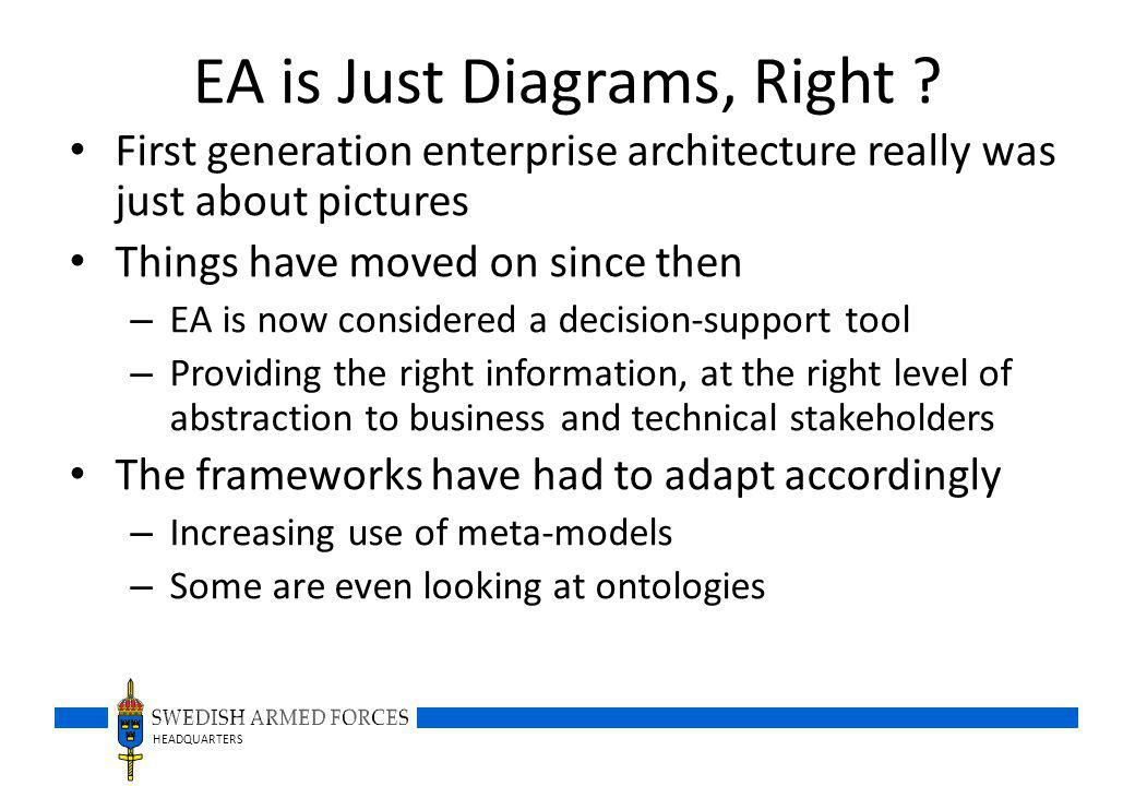 HEADQUARTERS EA is Just Diagrams, Right .
