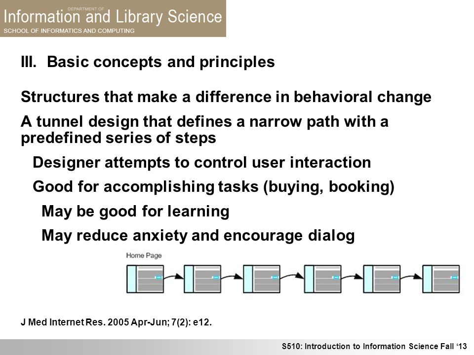 S510: Introduction to Information Science Fall 13 III. Basic concepts and principles Structures that make a difference in behavioral change A tunnel d