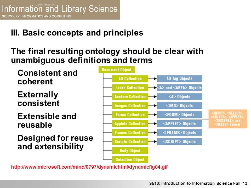 S510: Introduction to Information Science Fall 13 III. Basic concepts and principles The final resulting ontology should be clear with unambiguous def