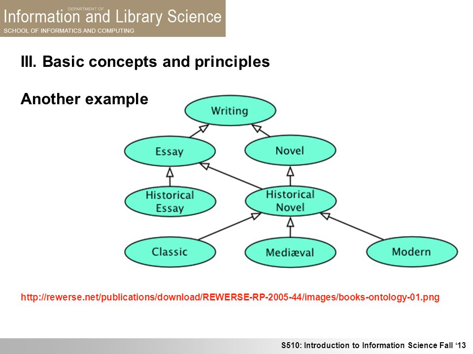 S510: Introduction to Information Science Fall 13 III. Basic concepts and principles Another example http://rewerse.net/publications/download/REWERSE-
