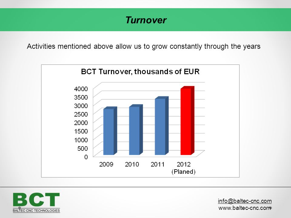Turnover info@baltec-cnc.com www.baltec-cnc.com Activities mentioned above allow us to grow constantly through the years