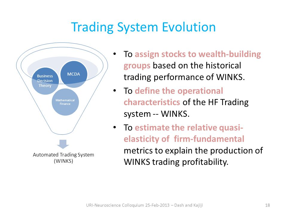 Trading System Evolution To assign stocks to wealth-building groups based on the historical trading performance of WINKS.