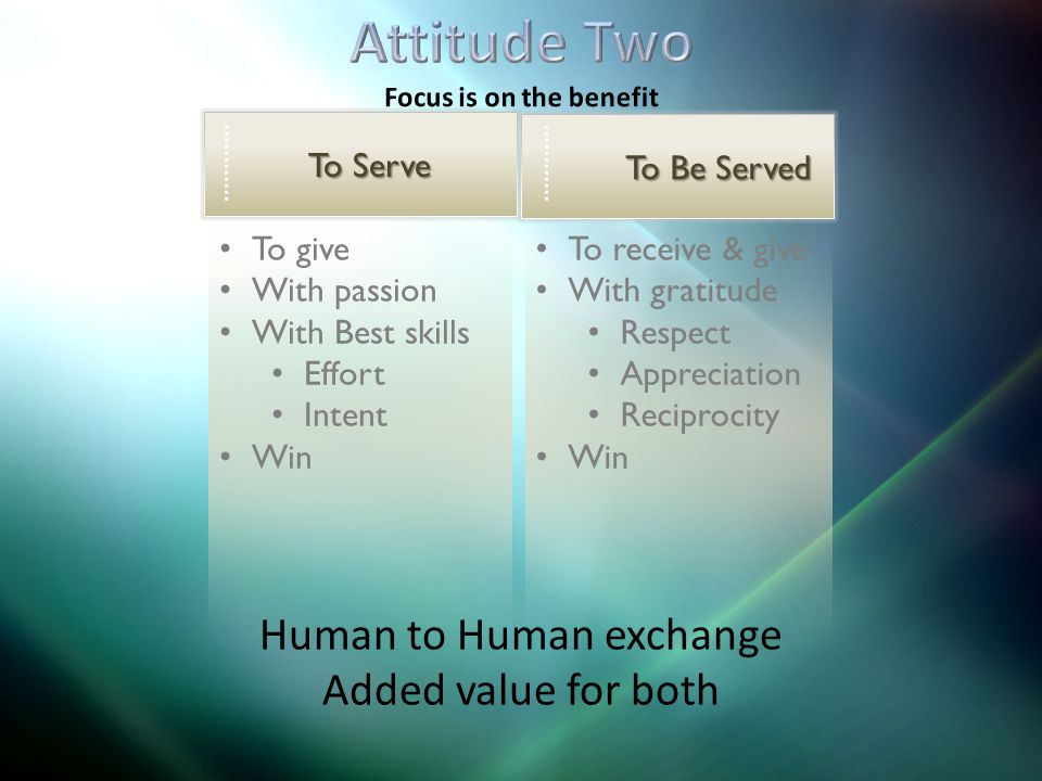 Human to Human exchange Added value for both To receive & give With gratitude Respect Appreciation Reciprocity Win To give With passion With Best skills Effort Intent Win To Serve To Be Served