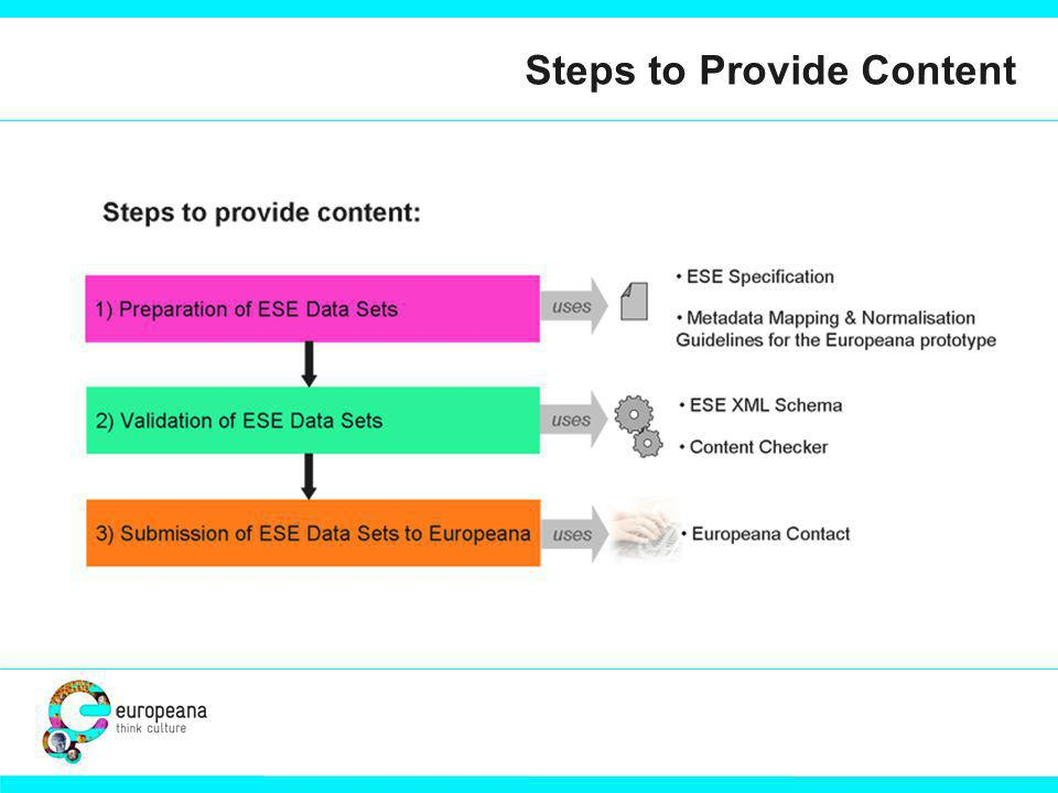 Steps to Provide Content
