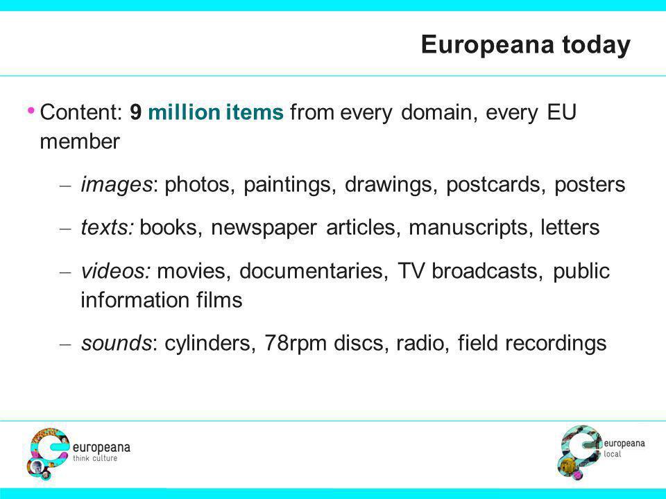 Who submits data to Europeana.