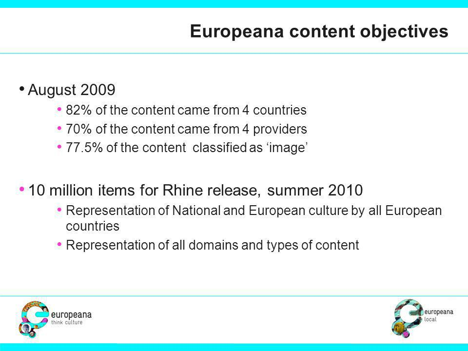 Europeana content objectives August 2009 82% of the content came from 4 countries 70% of the content came from 4 providers 77.5% of the content classified as image 10 million items for Rhine release, summer 2010 Representation of National and European culture by all European countries Representation of all domains and types of content