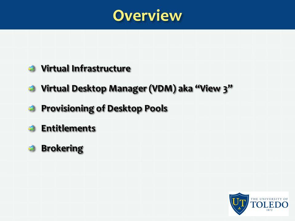 Virtual Infrastructure Virtual Desktop Manager (VDM) aka View 3 Provisioning of Desktop Pools EntitlementsBrokering
