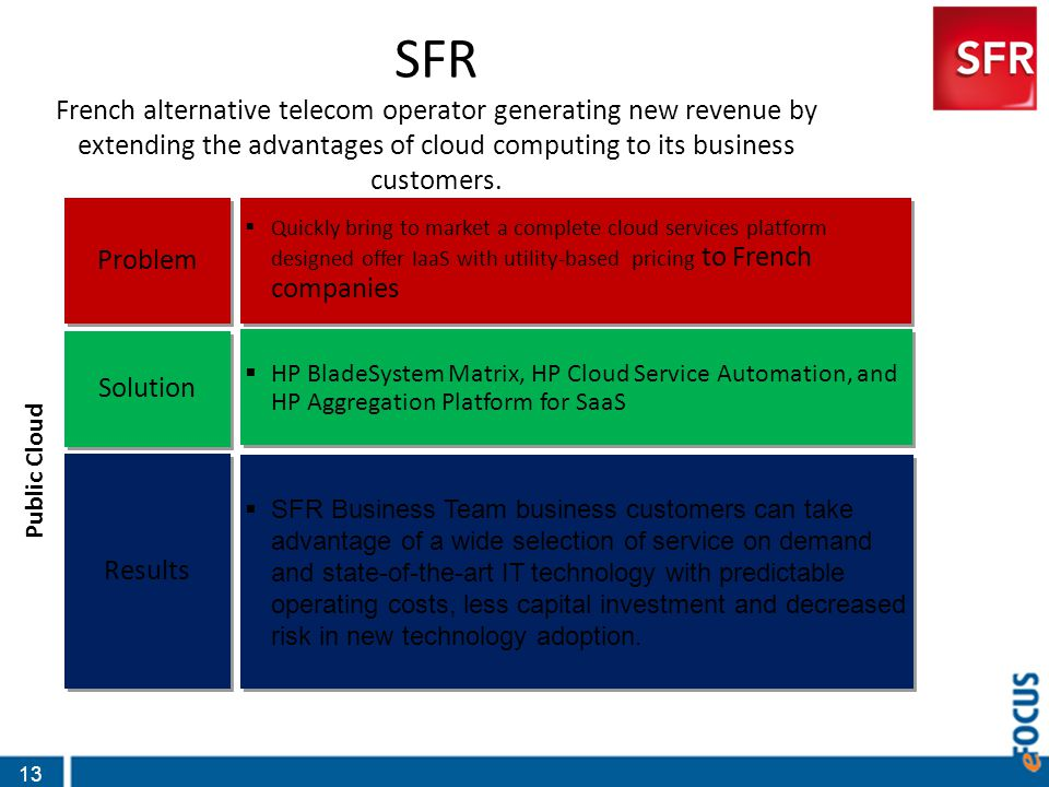 SFR French alternative telecom operator generating new revenue by extending the advantages of cloud computing to its business customers.