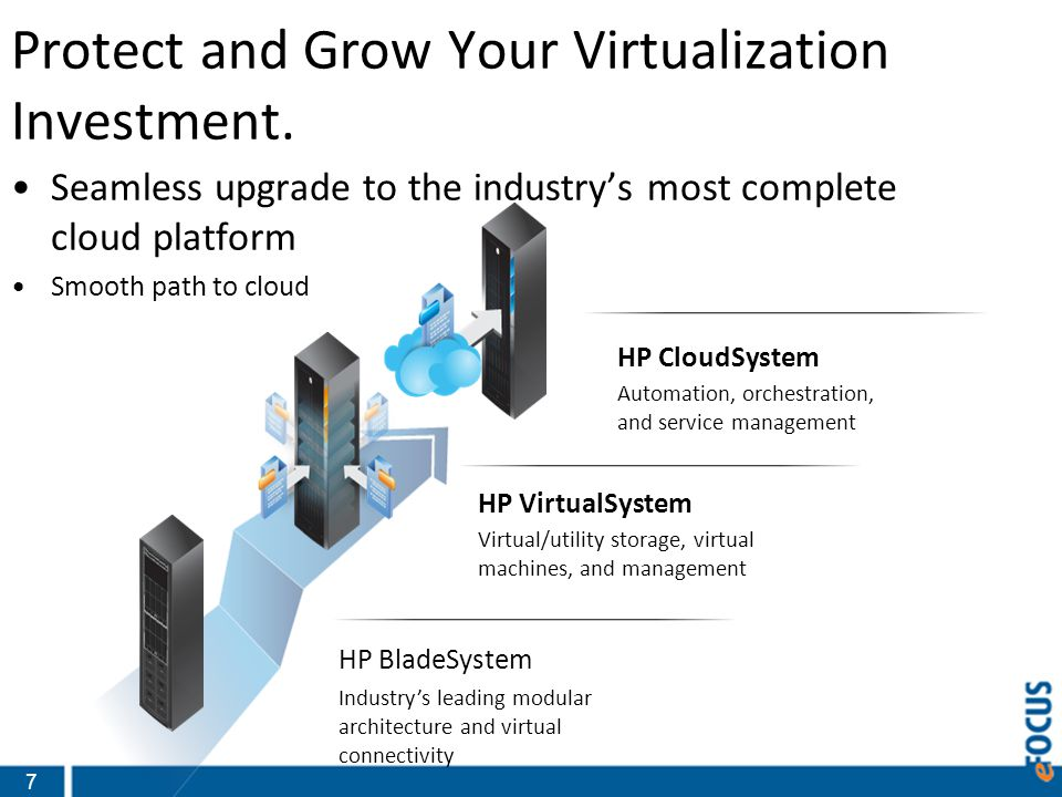 Protect and Grow Your Virtualization Investment.