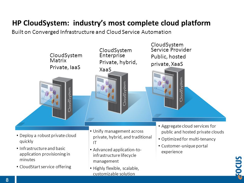 Cloud Services Cloud Management Cloud Infrastructure DATABASE PLATFORMS PROCESSING STORAGE PORTAL CLOUD ORCHESTRATION & ACCOUNTING BUSINESS SERVICE MGMT IT SERVICE MGMT SECURITY MGMT IT OPERATIONS PROVISIONING CONFIGURATION MGMT BACKUP/ARCHIVE TEST MANAGEMENT COLLABORATION VERSION CONTROL SERVICES The Evolution of RACE Cloud Computing at DISA (RACE 2.0) 19