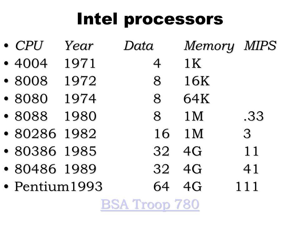 Intel processors CPUYearDataMemoryMIPS CPUYearDataMemoryMIPS 4004197141K4004197141K 80081972816K80081972816K 80801974864K80801974864K 8088198081M.338088198081M.33 802861982161M3802861982161M3 803861985324G11803861985324G11 804861989324G41804861989324G41 Pentium1993644G 111Pentium1993644G 111 BSA Troop 780 BSA Troop 780
