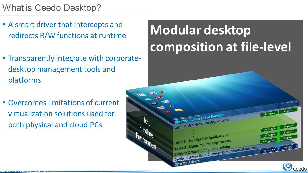 How does Ceedo Desktop work.