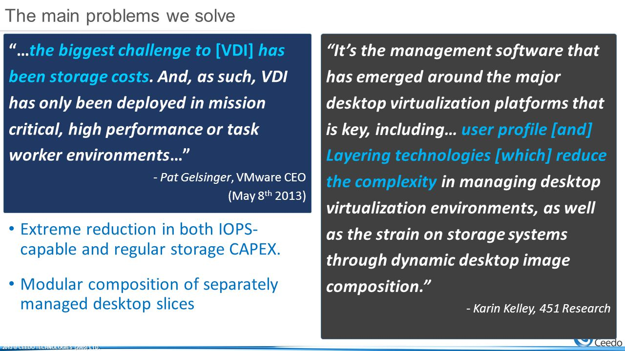 The VDI issue – deployment type tradeoffs LogonLogoff and logon againRestart TCO & ROI User Experience Stateful: dedicated Full session persistence like physical PC Stateless: pooled-dedicated Session persistence until reboot Stateless: pooled-random No session persistence at all What users want What IT wants Bad user personalization – But low CAPEX and easy management Natural user personalization – but very high CAPEX and TCO Reset to base Persistent Reset to base