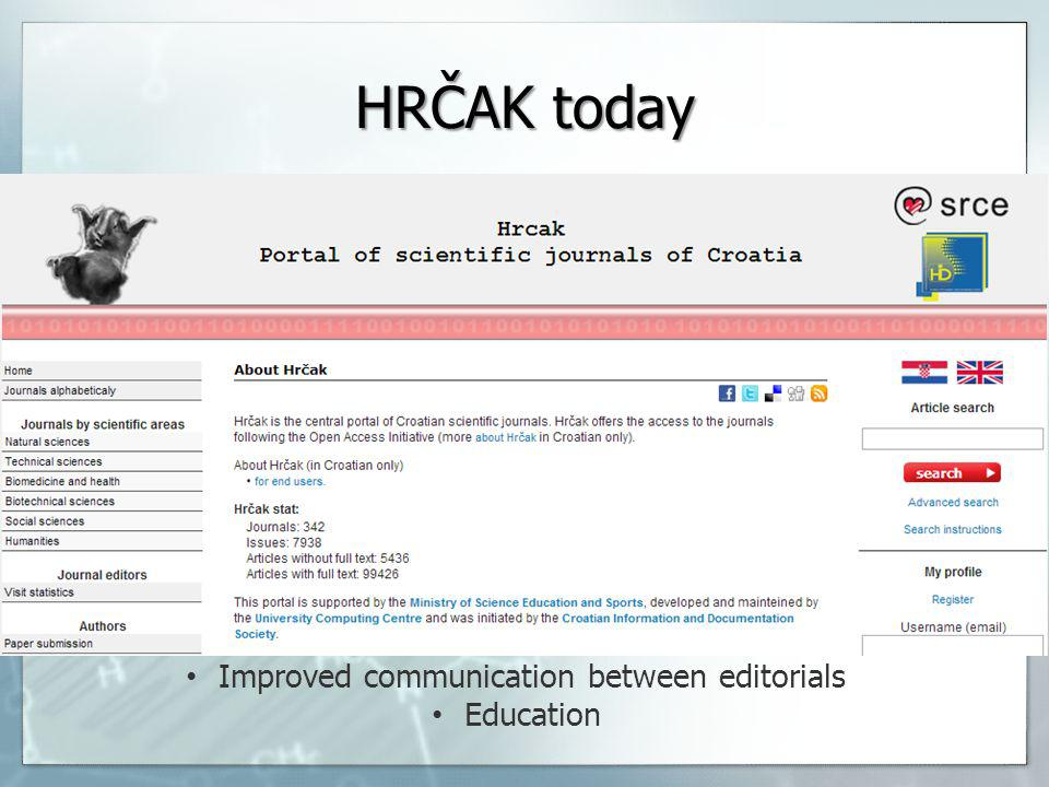HRČAK today Journals: 342 Journal issues: Articles (metadata): Articles (full-text): Improved communication with editorials Improved editorial policies Improved communication between editorials Education