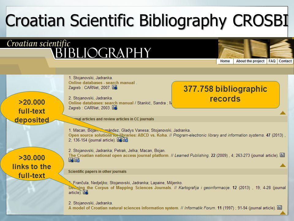 Croatian Scientific Bibliography CROSBI 377.758 bibliographic records >20.000 full-text deposited >30.000 links to the full-text