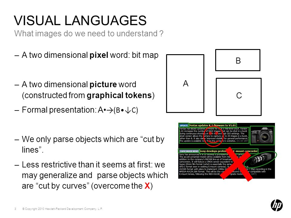 © Copyright 2010 Hewlett-Packard Development Company, L.P. 3 What images do we need to understand ? VISUAL LANGUAGES –A two dimensional pixel word: bi