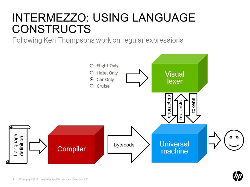 © Copyright 2010 Hewlett-Packard Development Company, L.P. 4 INTERMEZZO: USING LANGUAGE CONSTRUCTS Following Ken Thompsons work on regular expressions