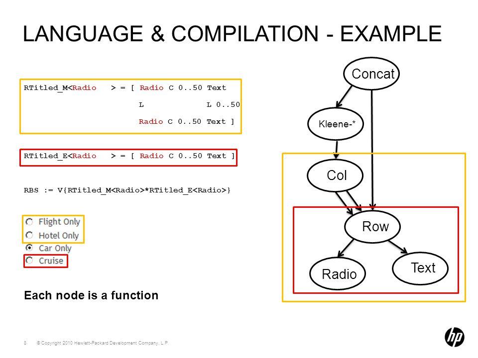 © Copyright 2010 Hewlett-Packard Development Company, L.P. 8 LANGUAGE & COMPILATION - EXAMPLE RTitled_M = [ Radio C 0..50 Text L L 0..50 Radio C 0..50