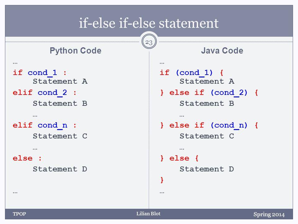 Lilian Blot if-else if-else statement Python Code … if cond_1 : Statement A elif cond_2 : Statement B … elif cond_n : Statement C … else : Statement D … Java Code … if (cond_1) { Statement A } else if (cond_2) { Statement B … } else if (cond_n) { Statement C … } else { Statement D } … Spring 2014 TPOP 23