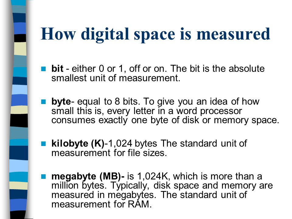 How digital space is measured bit - either 0 or 1, off or on.