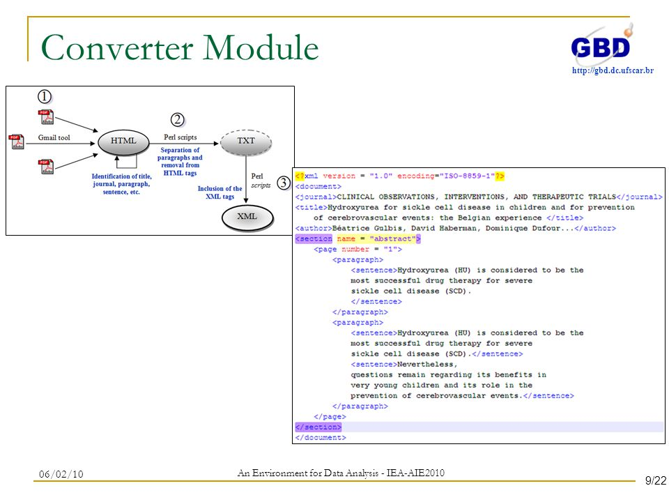 http://gbd.dc.ufscar.br Converter Module An Environment for Data Analysis - IEA-AIE2010 06/02/10 9/22
