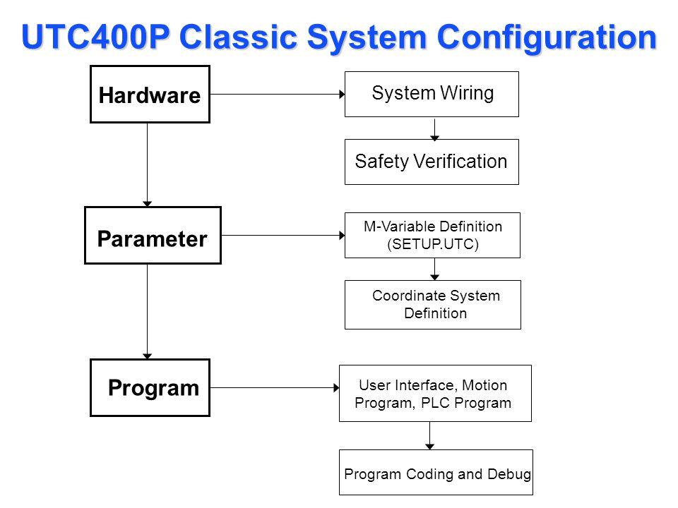 UTC400P Classic System Configuration Hardware System Wiring Safety Verification Parameter M-Variable Definition (SETUP.UTC) Coordinate System Definiti
