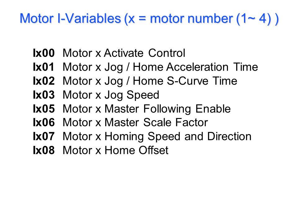 Ix00Motor x Activate Control Ix01Motor x Jog / Home Acceleration Time Ix02Motor x Jog / Home S-Curve Time Ix03Motor x Jog Speed Ix05Motor x Master Fol