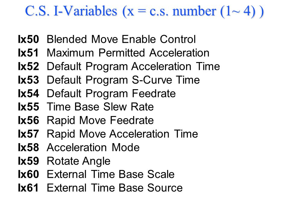 Ix50Blended Move Enable Control Ix51Maximum Permitted Acceleration Ix52Default Program Acceleration Time Ix53Default Program S-Curve Time Ix54Default