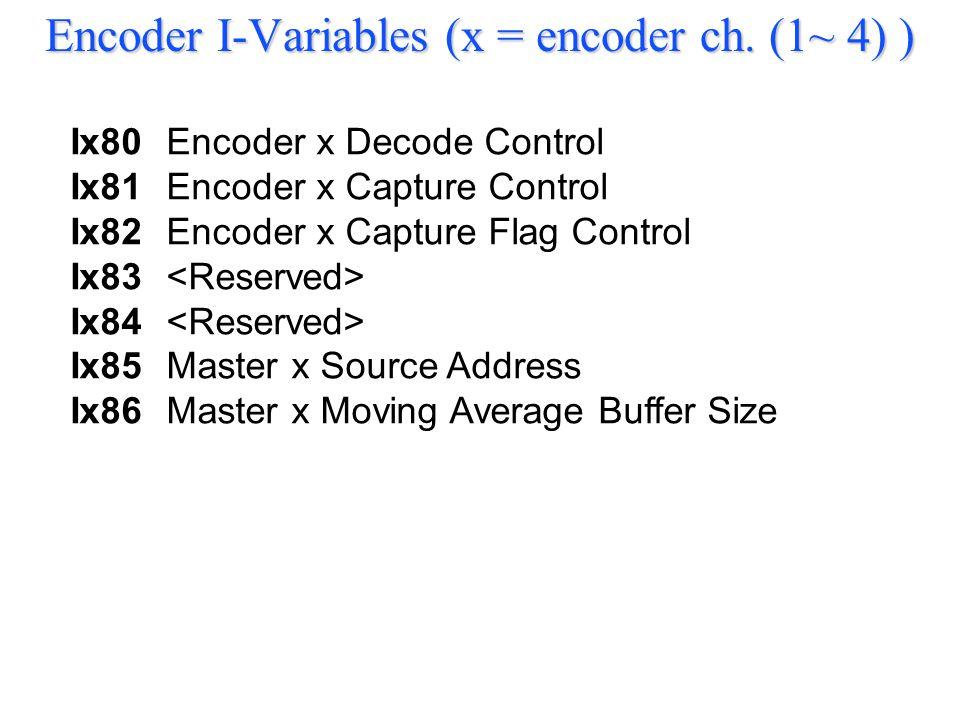 Ix80Encoder x Decode Control Ix81Encoder x Capture Control Ix82Encoder x Capture Flag Control Ix83 Ix84 Ix85Master x Source Address Ix86Master x Movin