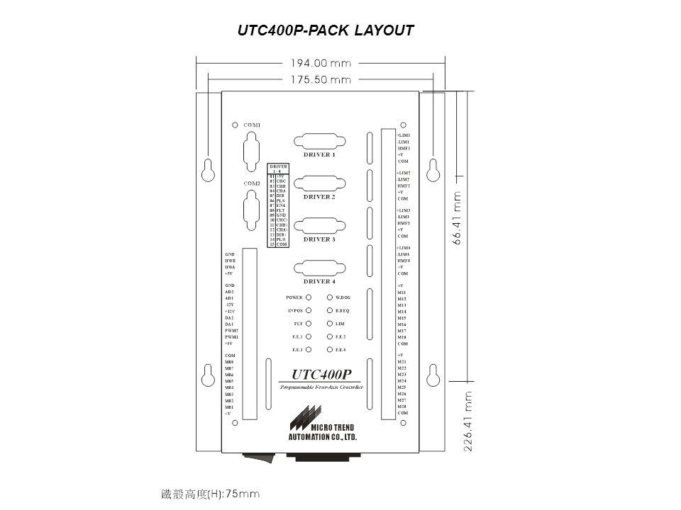 UTC400P-PACK LAYOUT