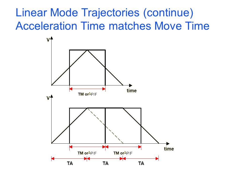 Linear Mode Trajectories (continue) Acceleration Time matches Move Time V time V V V TA TM or TM or P/F TM or TM or P/F TM or TM or P/F