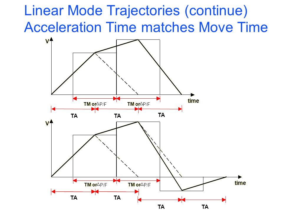 Linear Mode Trajectories (continue) Acceleration Time matches Move Time V time V TA V time V TA TM or TM or P/F TM or TM or P/F TM or TM or TM or P/F