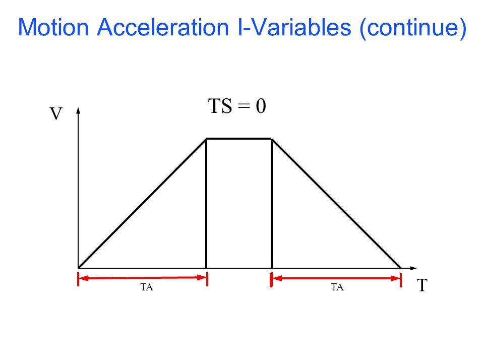 Motion Acceleration I-Variables (continue) TA V T TS = 0