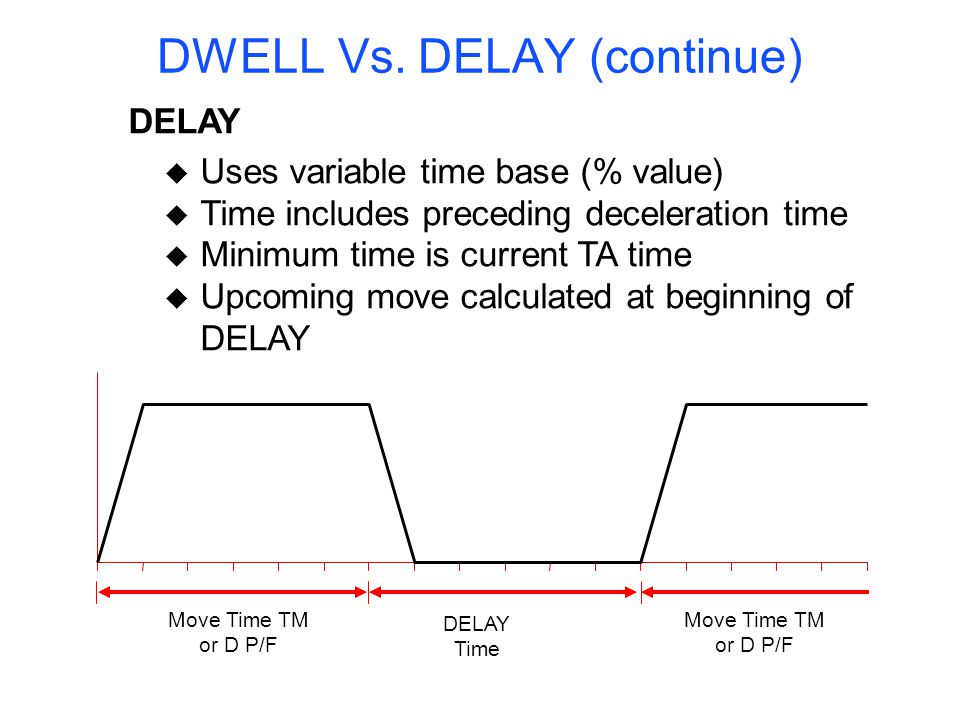 DELAY u Uses variable time base (% value) u Time includes preceding deceleration time u Minimum time is current TA time u Upcoming move calculated at