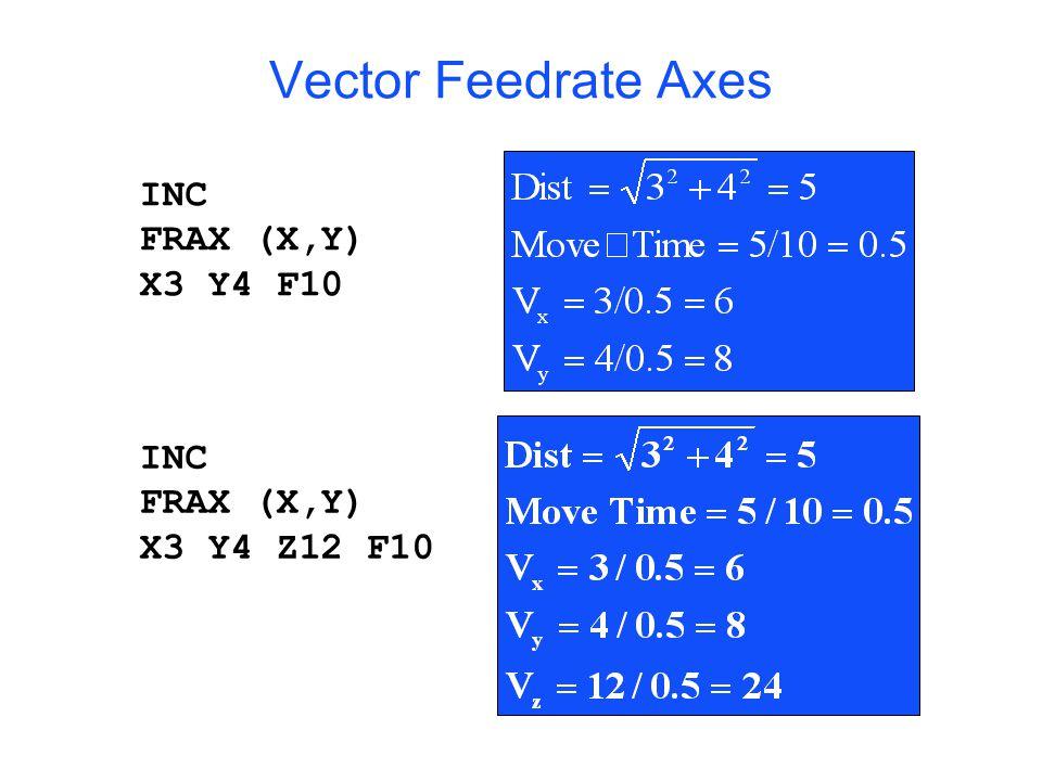 Vector Feedrate Axes INC FRAX (X,Y) X3 Y4 F10 INC FRAX (X,Y) X3 Y4 Z12 F10