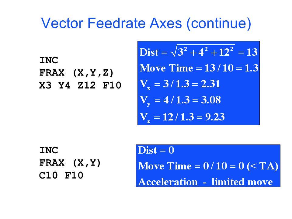 Vector Feedrate Axes (continue) INC FRAX (X,Y,Z) X3 Y4 Z12 F10 INC FRAX (X,Y) C10 F10