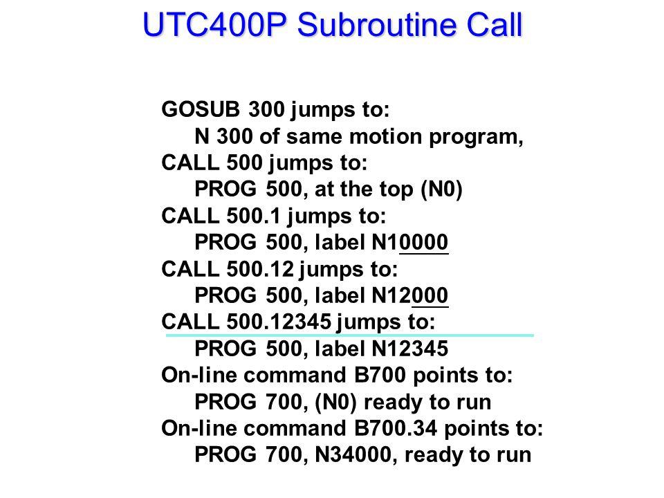 GOSUB 300 jumps to: N 300 of same motion program, CALL 500 jumps to: PROG 500, at the top (N0) CALL 500.1 jumps to: PROG 500, label N10000 CALL 500.12