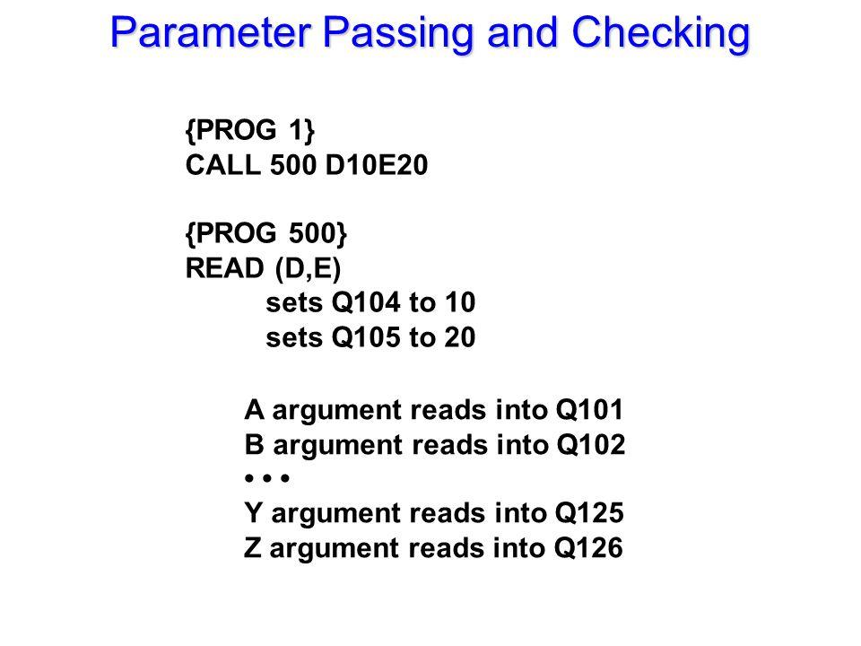 {PROG 1} CALL 500 D10E20 {PROG 500} READ (D,E) sets Q104 to 10 sets Q105 to 20 A argument reads into Q101 B argument reads into Q102 Y argument reads