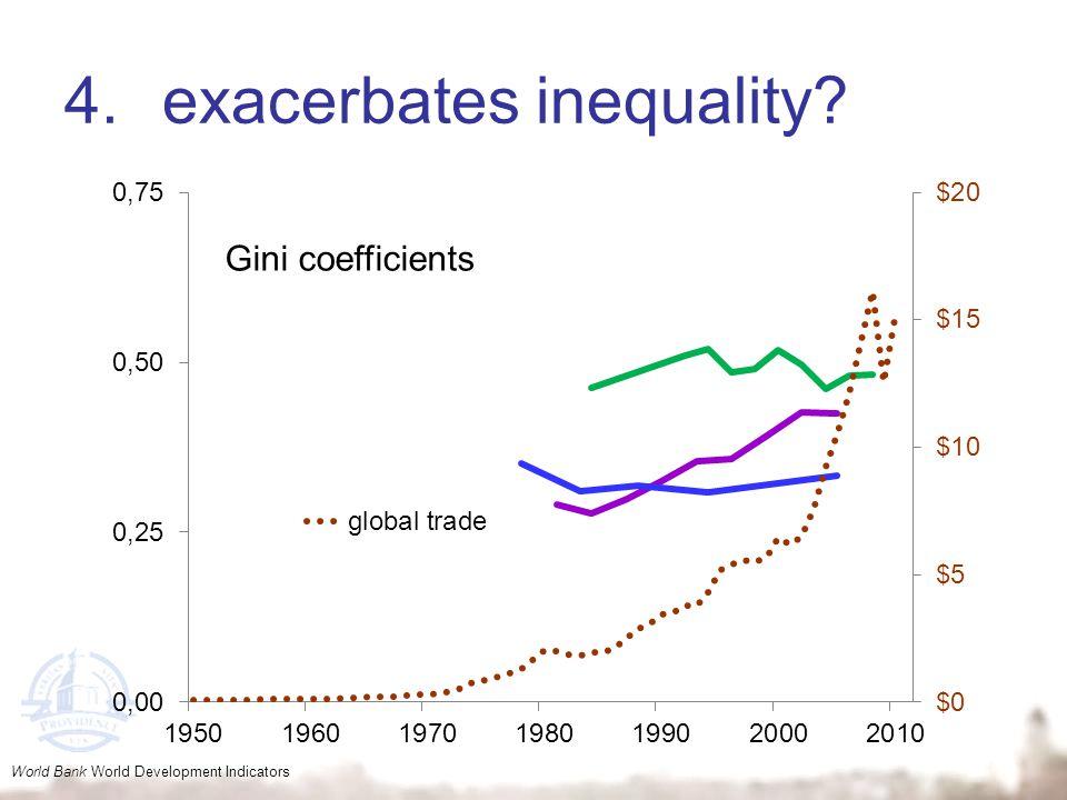 4.exacerbates inequality? Gini coefficients World Bank World Development Indicators