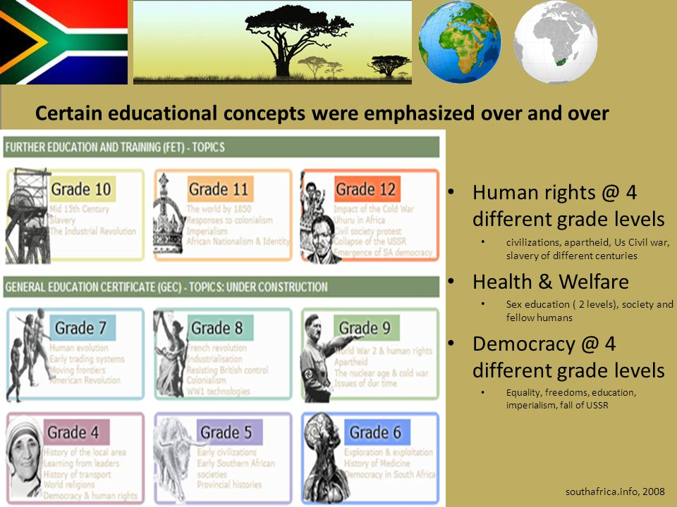 Certain educational concepts were emphasized over and over Human rights @ 4 different grade levels civilizations, apartheid, Us Civil war, slavery of