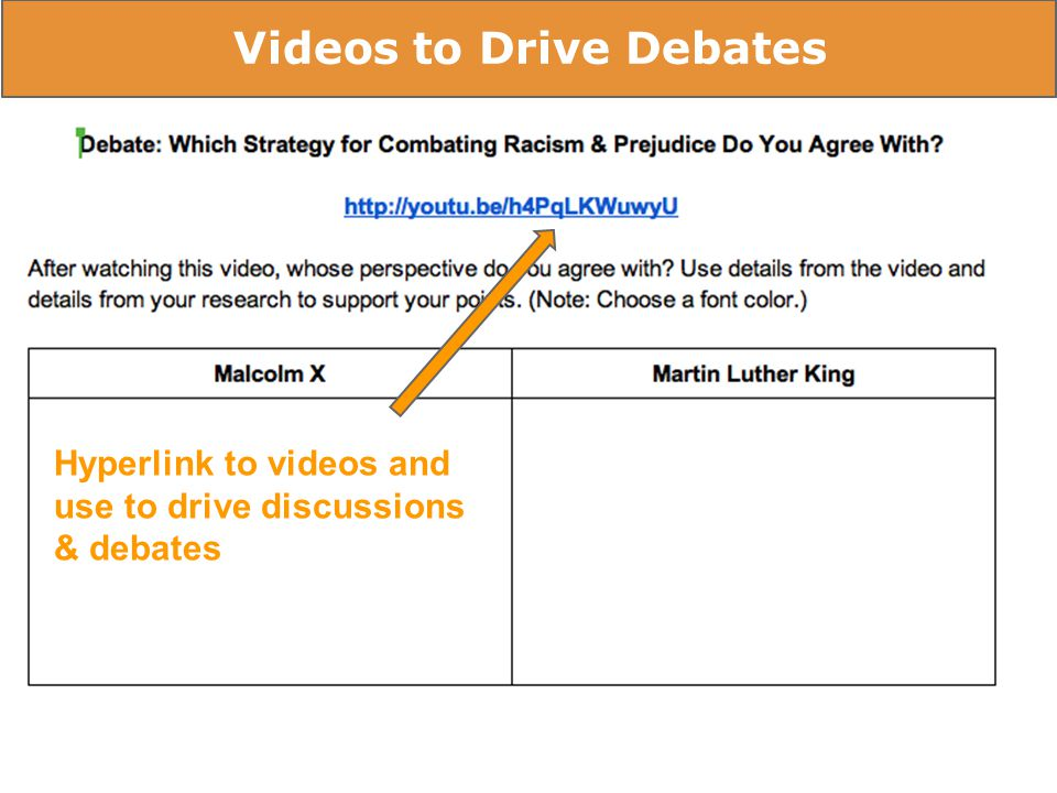 Rubrics - Self & Peer Assessment Videos to Drive Debates Hyperlink to videos and use to drive discussions & debates