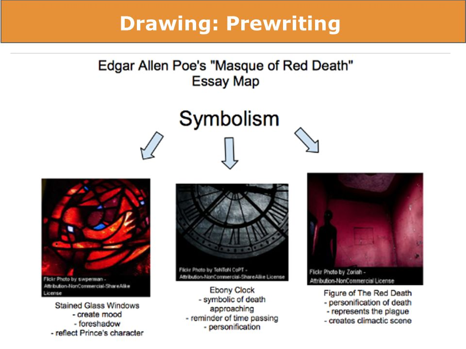 Drawing: Prewriting