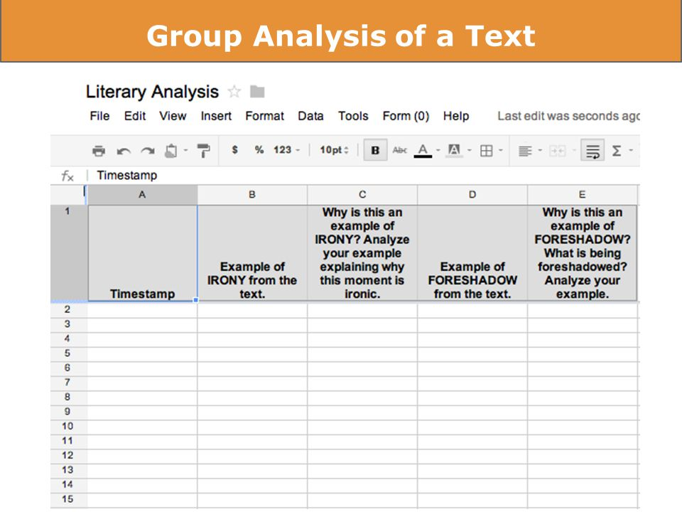 Group Analysis of a Text