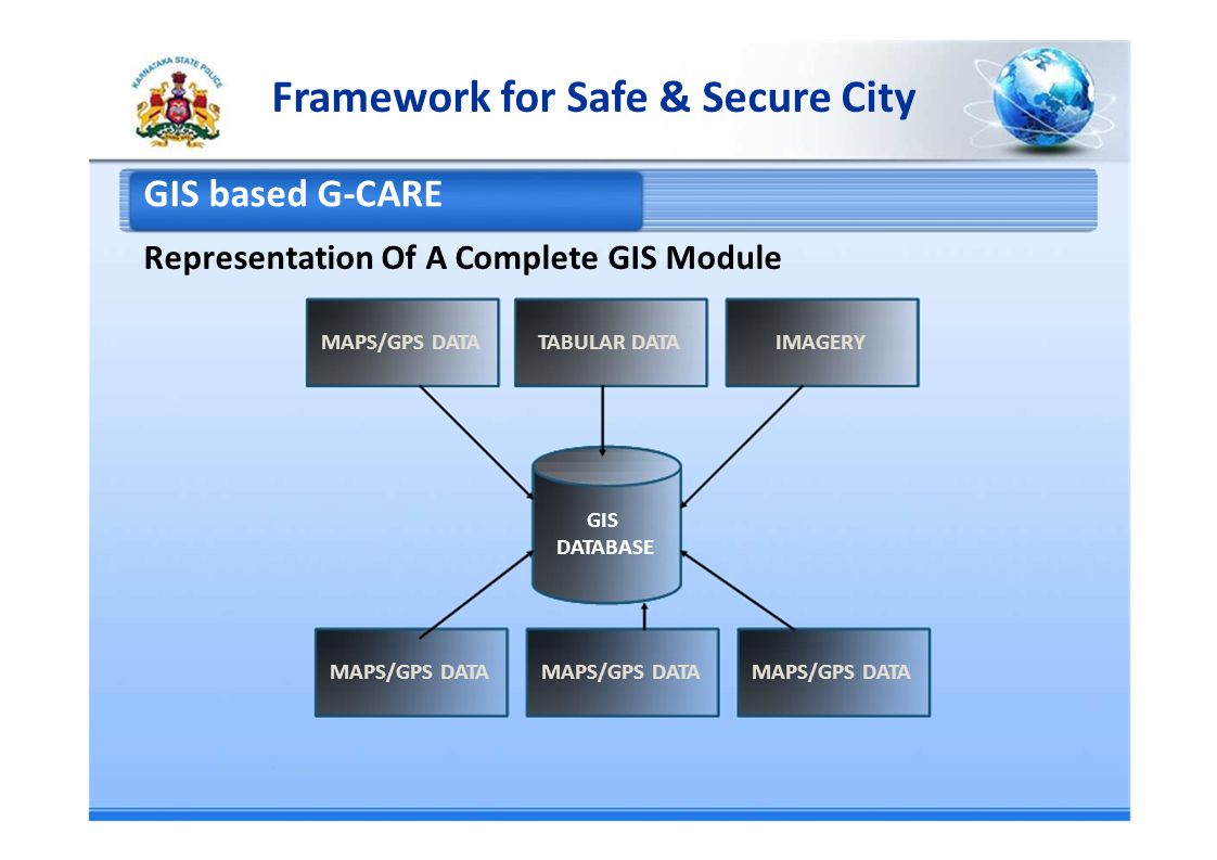 Framework for Safe & Secure City GIS based G-CARE Representation Of A Complete GIS Module MAPS/GPS DATATABULAR DATAIMAGERY GIS DATABASE MAPS/GPS DATA