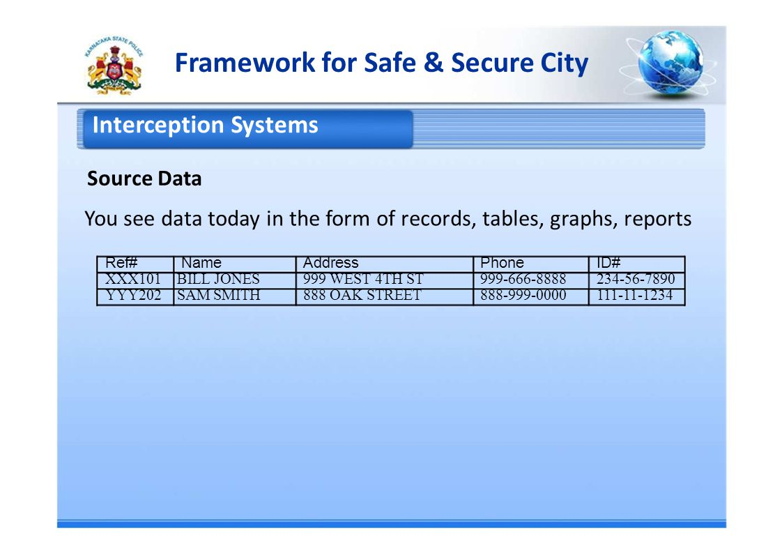 Framework for Safe & Secure City Interception Systems Source Data You see data today in the form of records, tables, graphs, reports Ref#NameAddressPhoneID# XXX101 BILL JONES999 WEST 4TH ST999-666-8888234-56-7890 YYY202 SAM SMITH888 OAK STREET888-999-0000111-11-1234