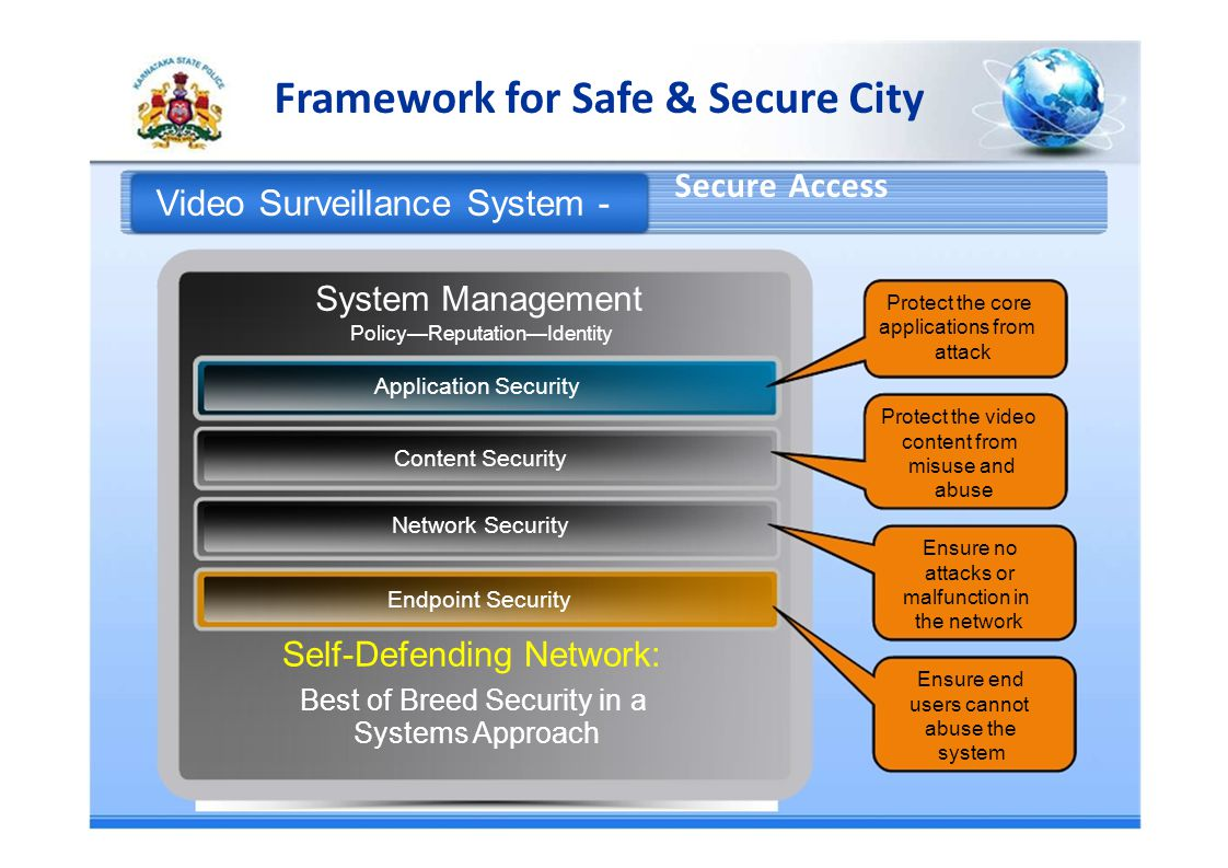 Framework for Safe & Secure City Secure Access Video Surveillance System - System Management Protect the core applications from PolicyReputationIdentity attack Application Security Protect the video content from Content Security misuse and abuse Network Security Ensure no attacks or Endpoint Security malfunction in the network Self-Defending Network: Ensure end Best of Breed Security in a users cannot abuse the Systems Approach system