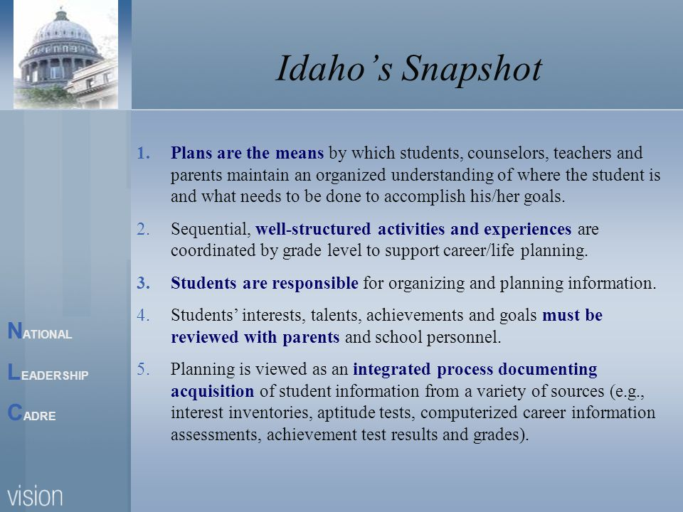 N ATIONAL L EADERSHIP C ADRE Idahos Snapshot 1.Plans are the means by which students, counselors, teachers and parents maintain an organized understanding of where the student is and what needs to be done to accomplish his/her goals.